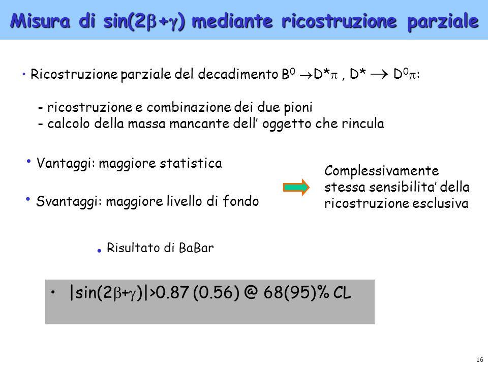 Misura di sin(2+) mediante ricostruzione parziale