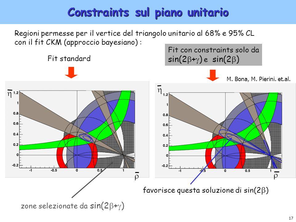 Constraints sul piano unitario