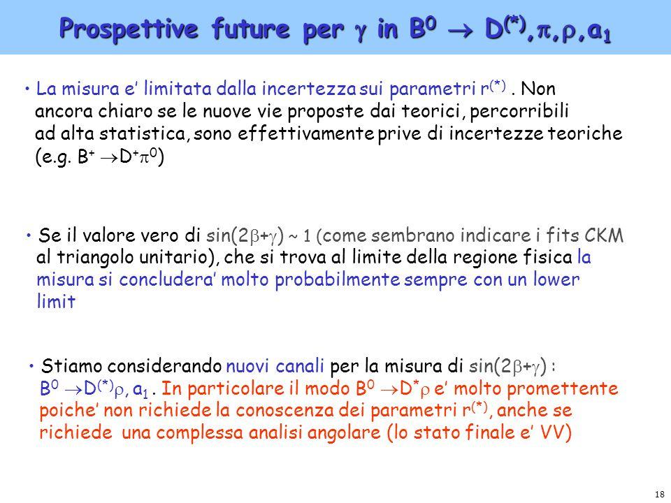 Prospettive future per  in B0  D(*),,,a1