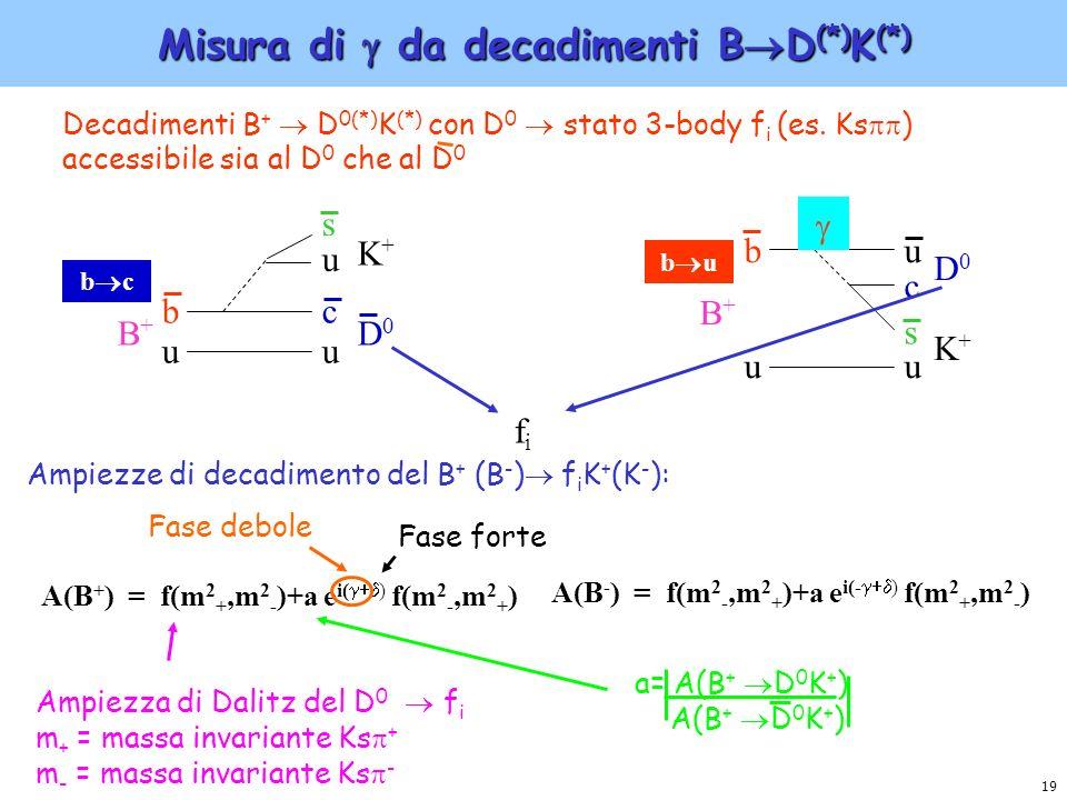 Misura di  da decadimenti BD(*)K(*)