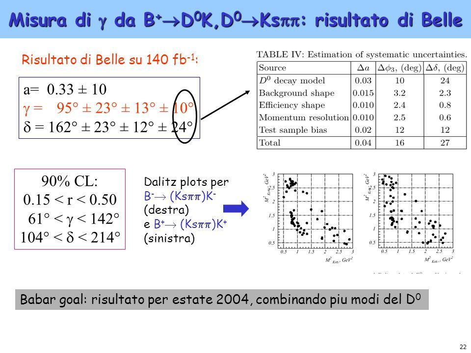Misura di  da B+D0K,D0Ks: risultato di Belle