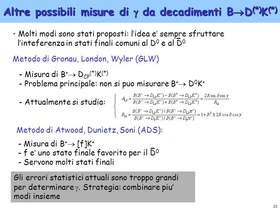 Altre possibili misure di  da decadimenti BD(*)K(*)