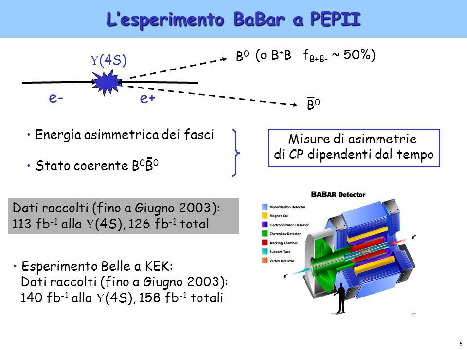 L'esperimento BaBar a PEPII
