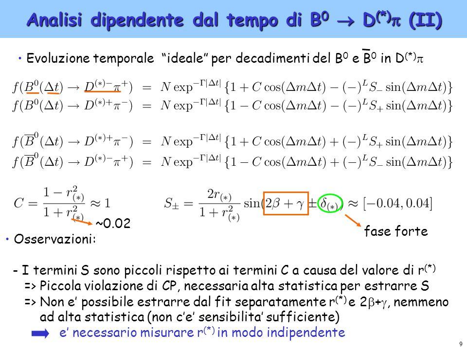 Analisi dipendente dal tempo di B0  D(*) (II)