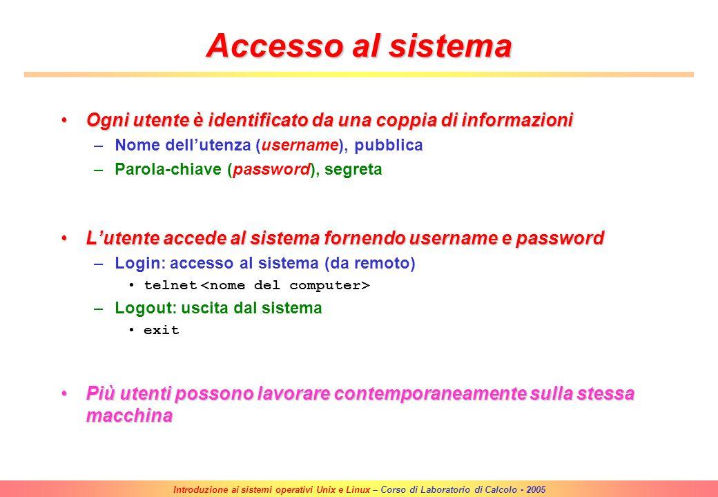Accesso al sistema Ogni utente è identificato da una coppia di informazioni. Nome dell'utenza (username), pubblica.