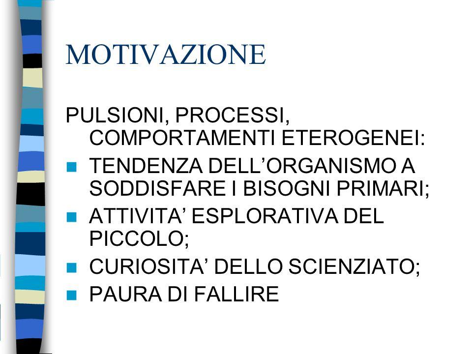 MOTIVAZIONE PULSIONI, PROCESSI, COMPORTAMENTI ETEROGENEI: