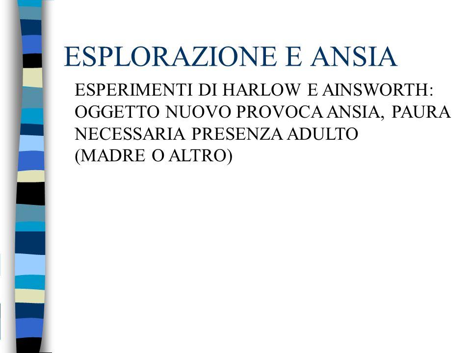 ESPLORAZIONE E ANSIA ESPERIMENTI DI HARLOW E AINSWORTH: