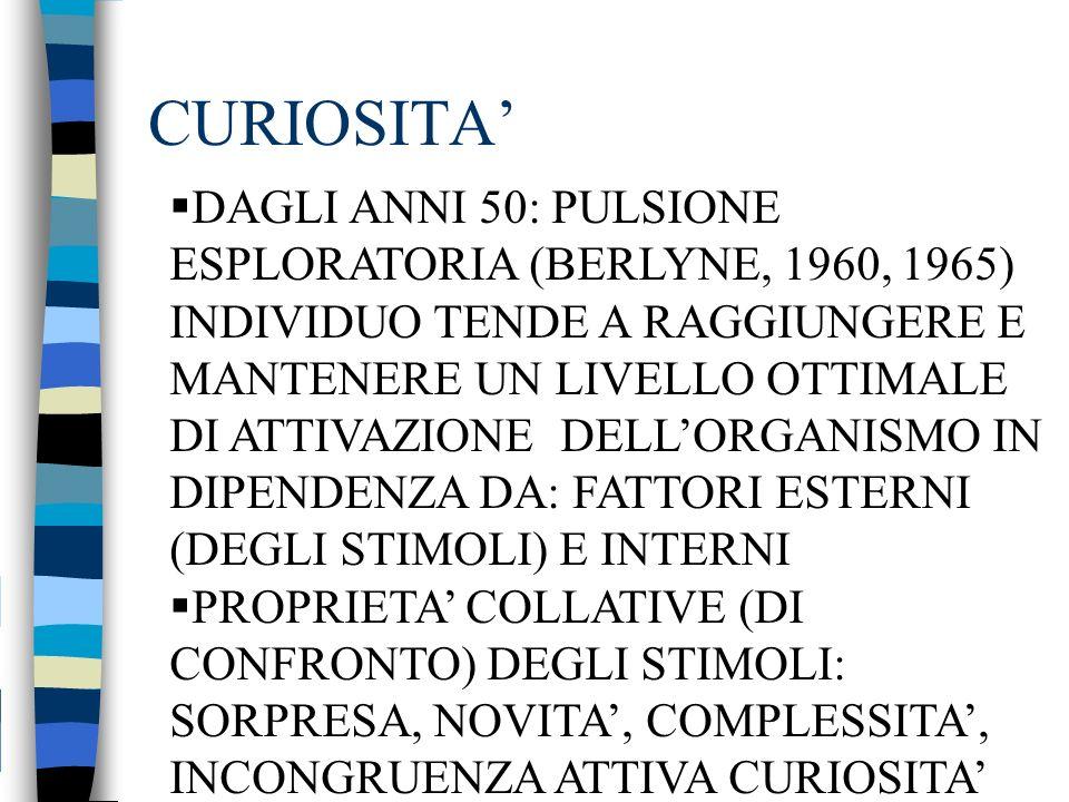 CURIOSITA' DAGLI ANNI 50: PULSIONE ESPLORATORIA (BERLYNE, 1960, 1965)