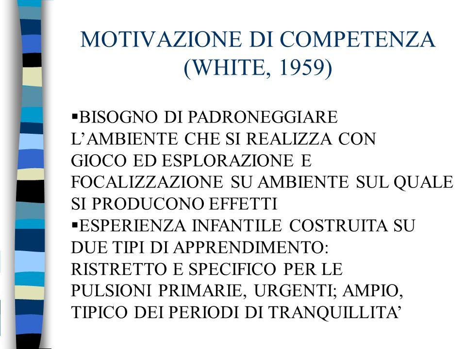 MOTIVAZIONE DI COMPETENZA (WHITE, 1959)