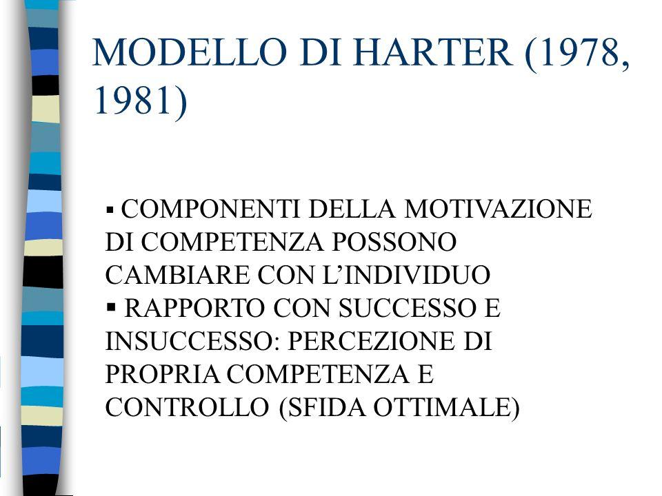 MODELLO DI HARTER (1978, 1981) DI COMPETENZA POSSONO