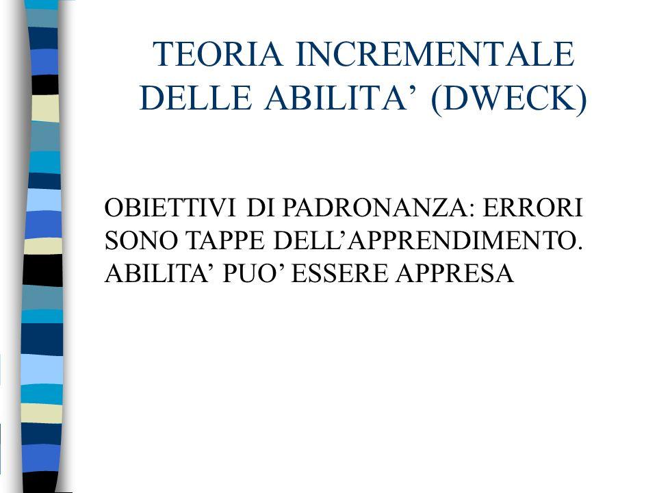 TEORIA INCREMENTALE DELLE ABILITA' (DWECK)