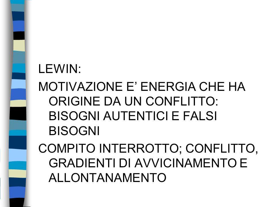 LEWIN: MOTIVAZIONE E' ENERGIA CHE HA ORIGINE DA UN CONFLITTO: BISOGNI AUTENTICI E FALSI BISOGNI COMPITO INTERROTTO; CONFLITTO, GRADIENTI DI AVVICINAMENTO E ALLONTANAMENTO
