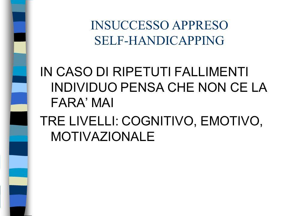 INSUCCESSO APPRESO SELF-HANDICAPPING