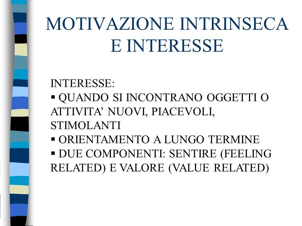 MOTIVAZIONE INTRINSECA E INTERESSE
