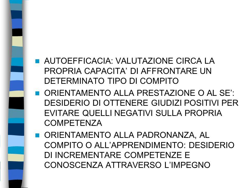 AUTOEFFICACIA: VALUTAZIONE CIRCA LA PROPRIA CAPACITA' DI AFFRONTARE UN DETERMINATO TIPO DI COMPITO