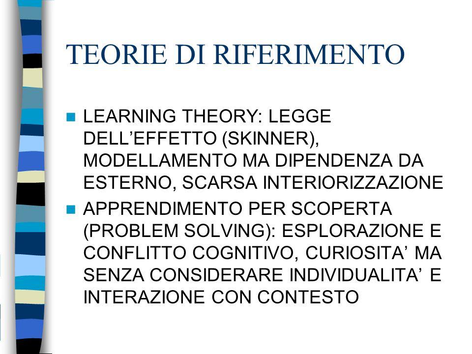TEORIE DI RIFERIMENTO LEARNING THEORY: LEGGE DELL'EFFETTO (SKINNER), MODELLAMENTO MA DIPENDENZA DA ESTERNO, SCARSA INTERIORIZZAZIONE.