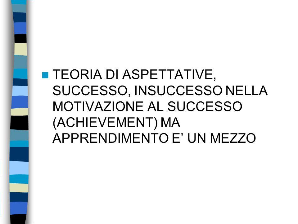 TEORIA DI ASPETTATIVE, SUCCESSO, INSUCCESSO NELLA MOTIVAZIONE AL SUCCESSO (ACHIEVEMENT) MA APPRENDIMENTO E' UN MEZZO