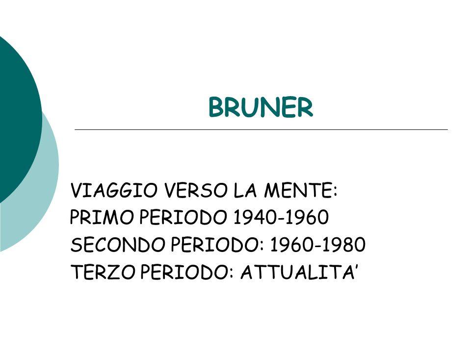 BRUNER VIAGGIO VERSO LA MENTE: PRIMO PERIODO 1940-1960