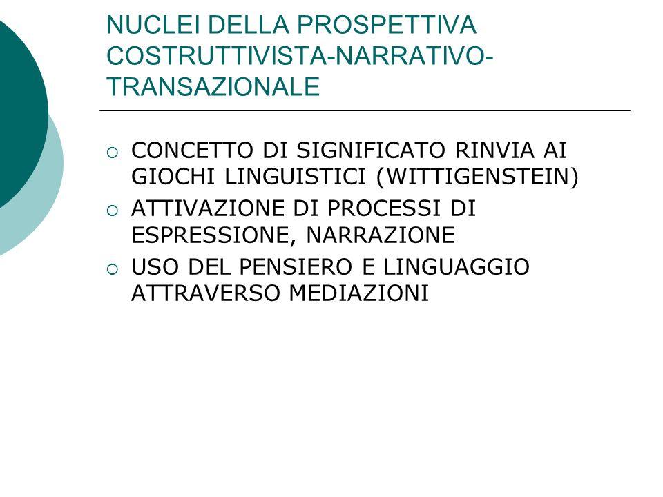 NUCLEI DELLA PROSPETTIVA COSTRUTTIVISTA-NARRATIVO-TRANSAZIONALE
