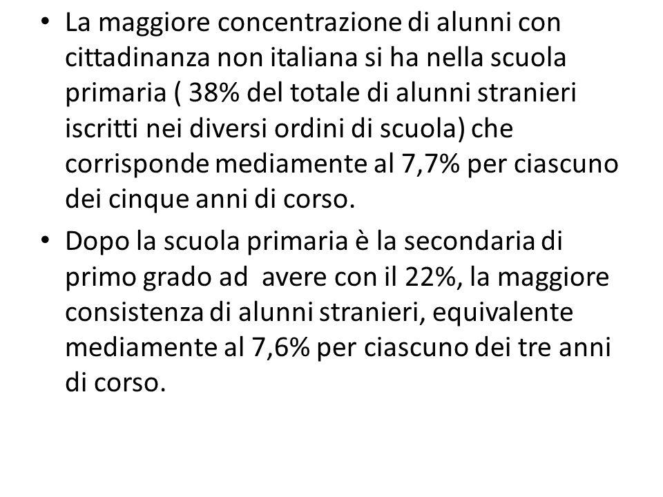 La maggiore concentrazione di alunni con cittadinanza non italiana si ha nella scuola primaria ( 38% del totale di alunni stranieri iscritti nei diversi ordini di scuola) che corrisponde mediamente al 7,7% per ciascuno dei cinque anni di corso.