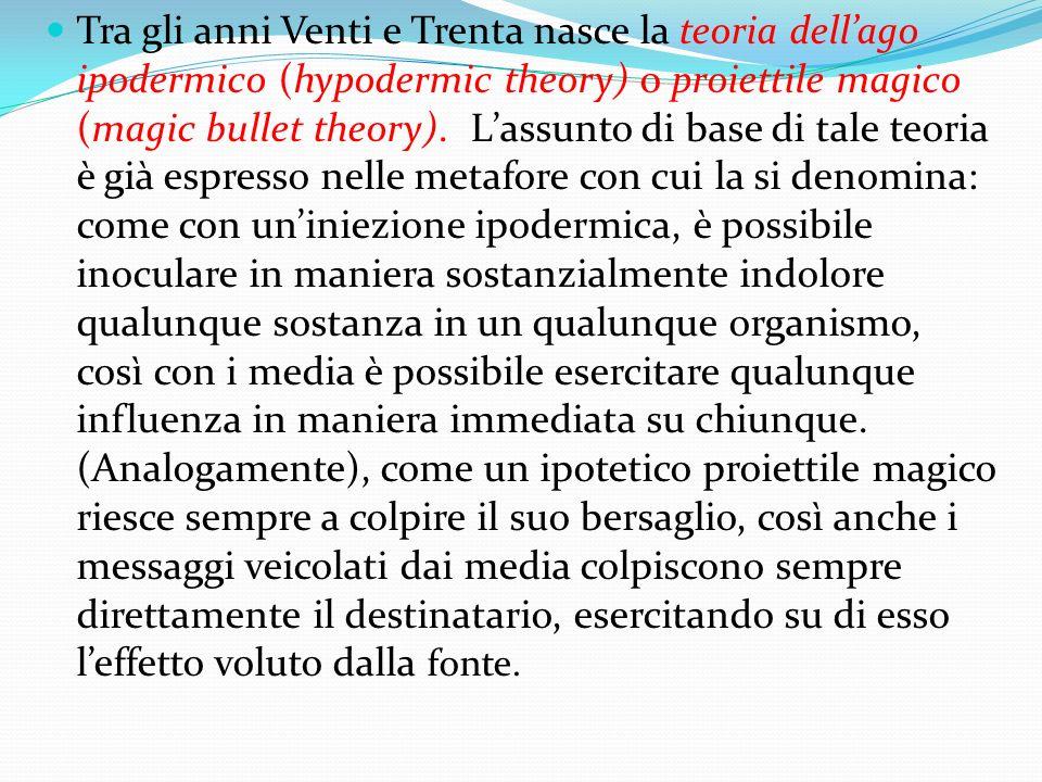 Tra gli anni Venti e Trenta nasce la teoria dell'ago ipodermico (hypodermic theory) o proiettile magico (magic bullet theory).