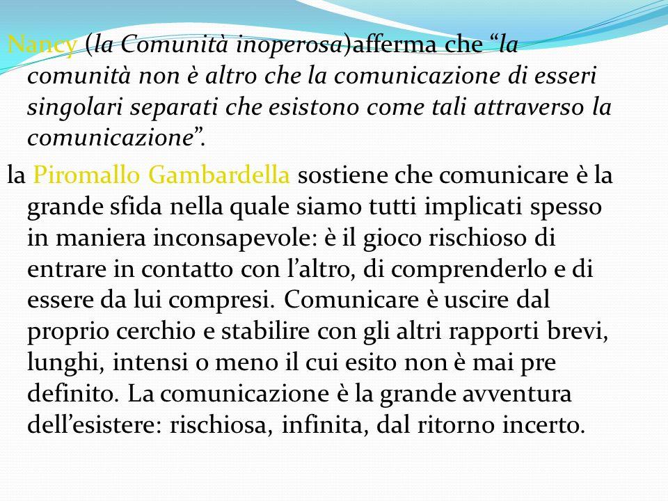 Nancy (la Comunità inoperosa)afferma che la comunità non è altro che la comunicazione di esseri singolari separati che esistono come tali attraverso la comunicazione .