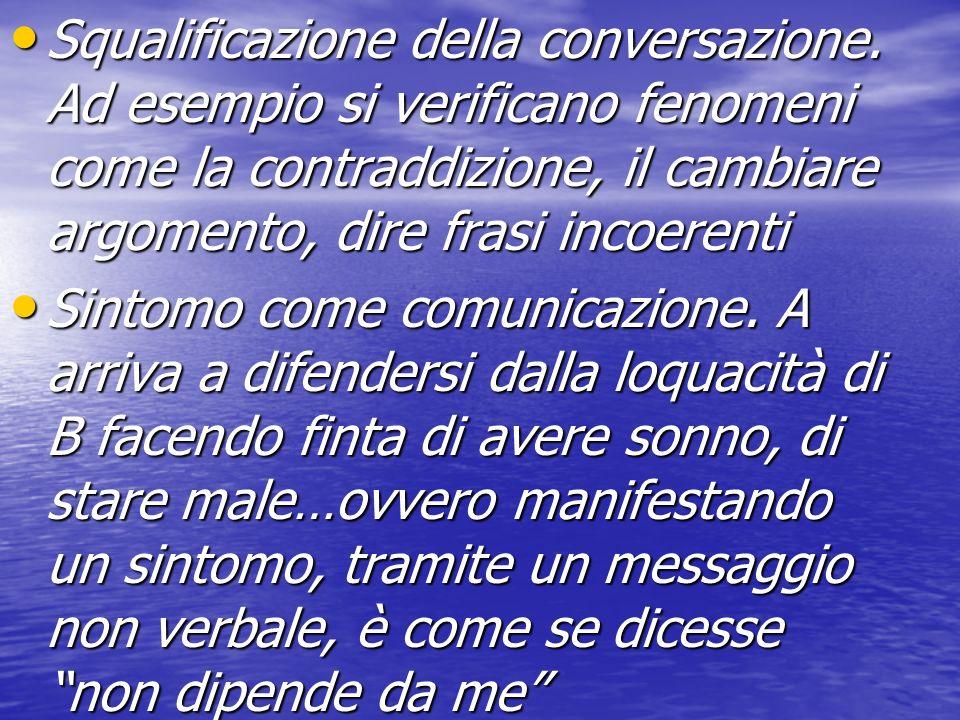 Squalificazione della conversazione