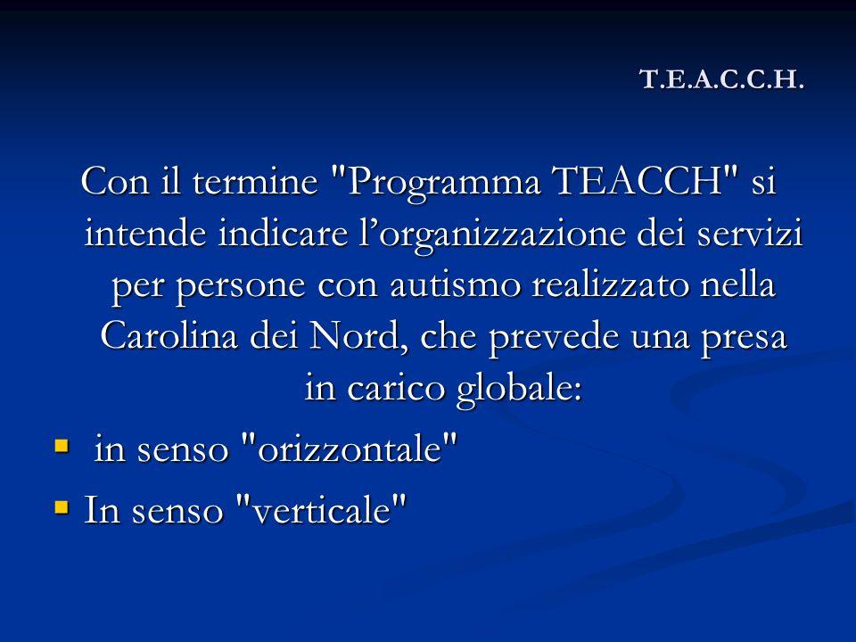 T.E.A.C.C.H.