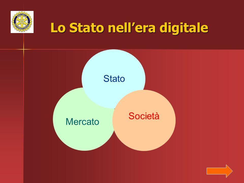 Lo Stato nell'era digitale