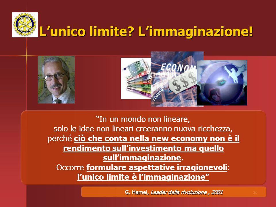 L'unico limite L'immaginazione!