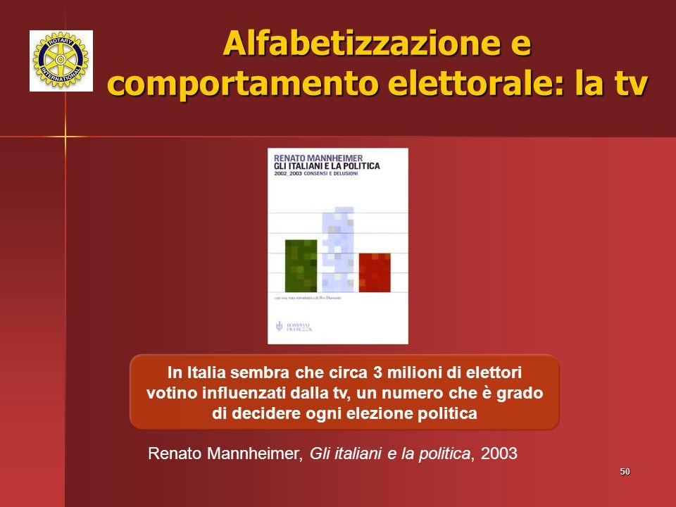 Alfabetizzazione e comportamento elettorale: la tv