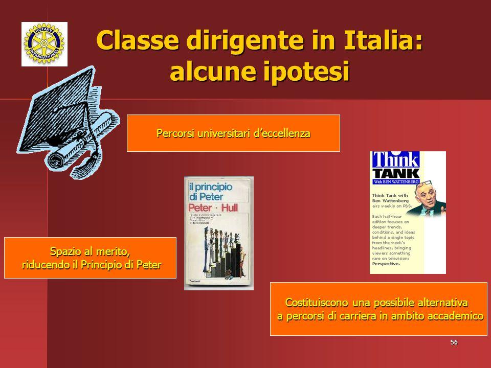 Classe dirigente in Italia: alcune ipotesi