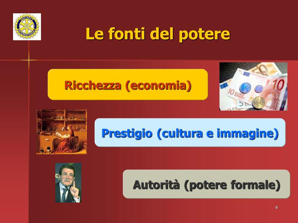 Prestigio (cultura e immagine) Autorità (potere formale)