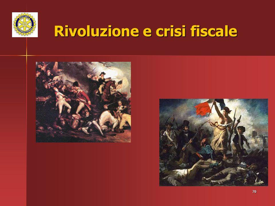 Rivoluzione e crisi fiscale