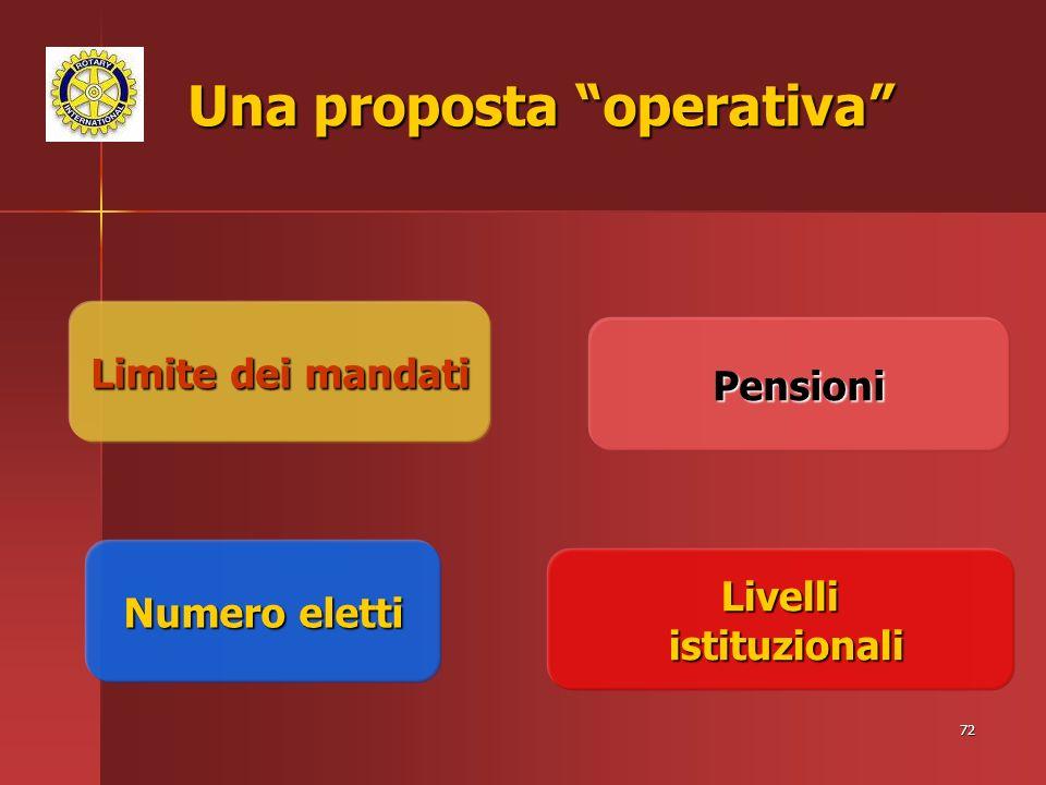 Una proposta operativa