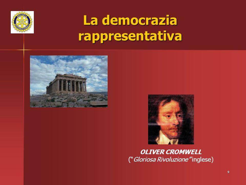 La democrazia rappresentativa