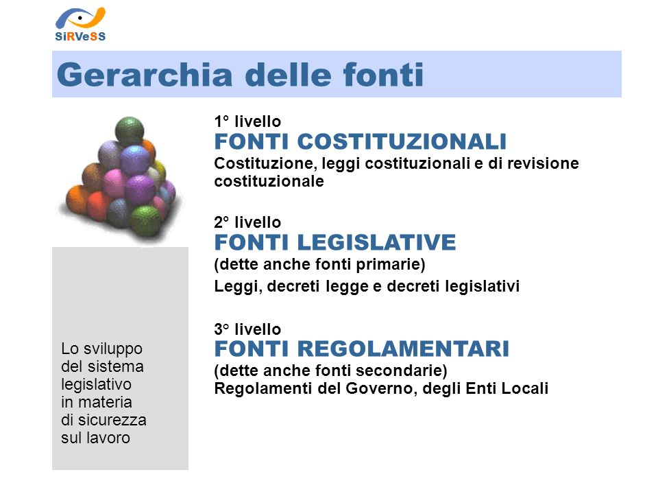Gerarchia delle fonti FONTI COSTITUZIONALI FONTI LEGISLATIVE