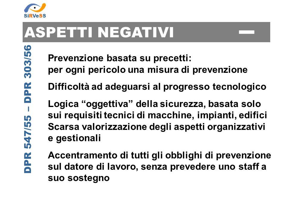 - ASPETTI NEGATIVI Prevenzione basata su precetti: