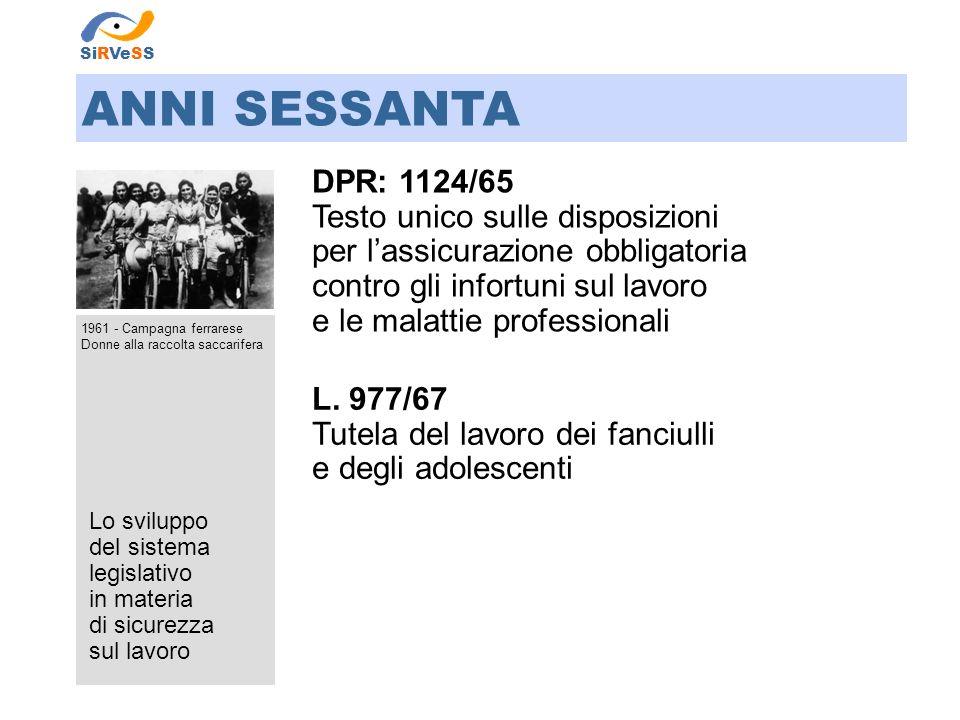 ANNI SESSANTA DPR: 1124/65 Testo unico sulle disposizioni