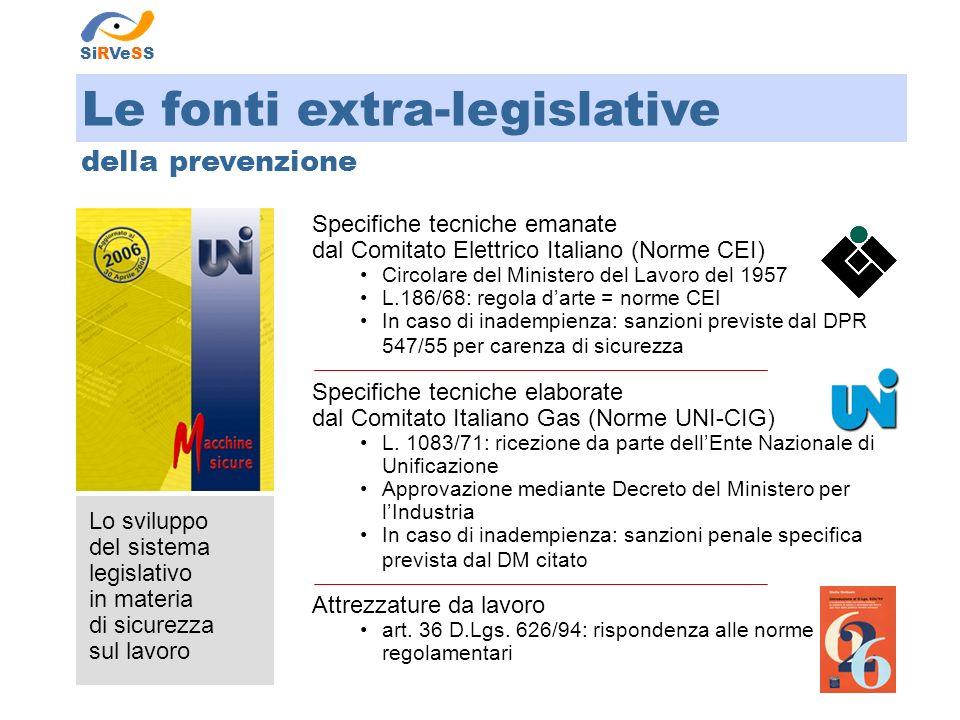 Le fonti extra-legislative