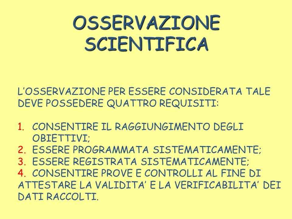 OSSERVAZIONE SCIENTIFICA