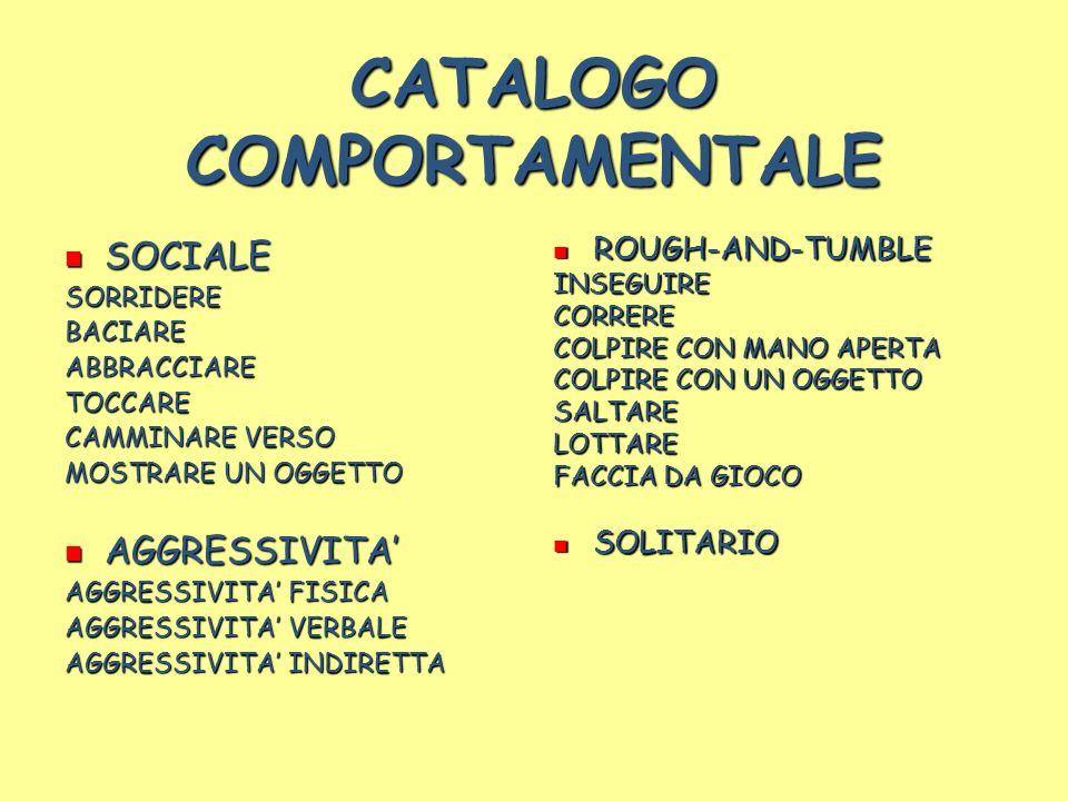 CATALOGO COMPORTAMENTALE