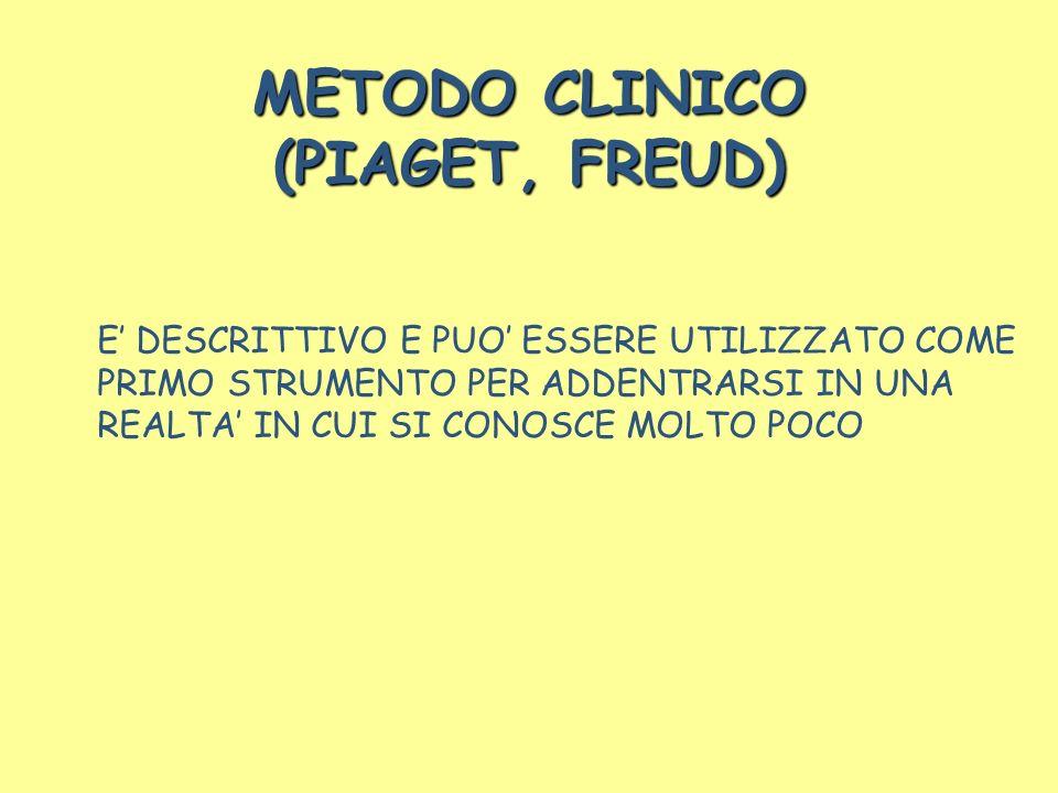 METODO CLINICO (PIAGET, FREUD)