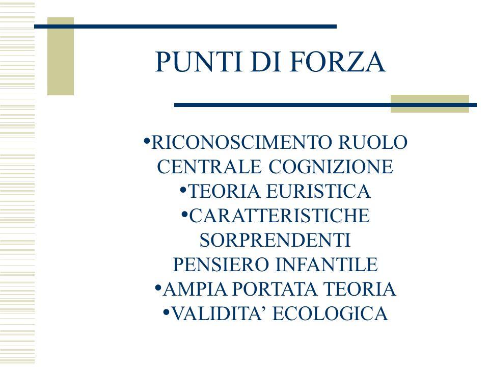 PUNTI DI FORZA RICONOSCIMENTO RUOLO CENTRALE COGNIZIONE