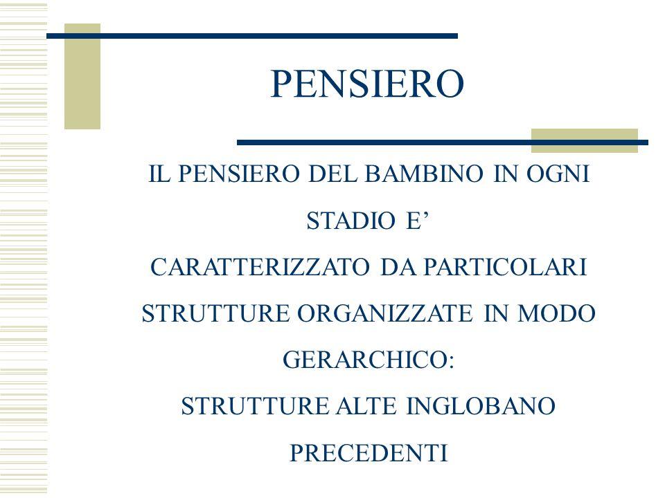 PENSIERO IL PENSIERO DEL BAMBINO IN OGNI STADIO E'