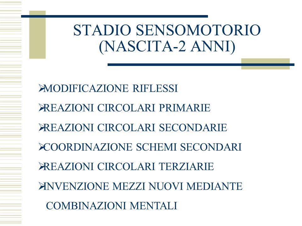 STADIO SENSOMOTORIO (NASCITA-2 ANNI)