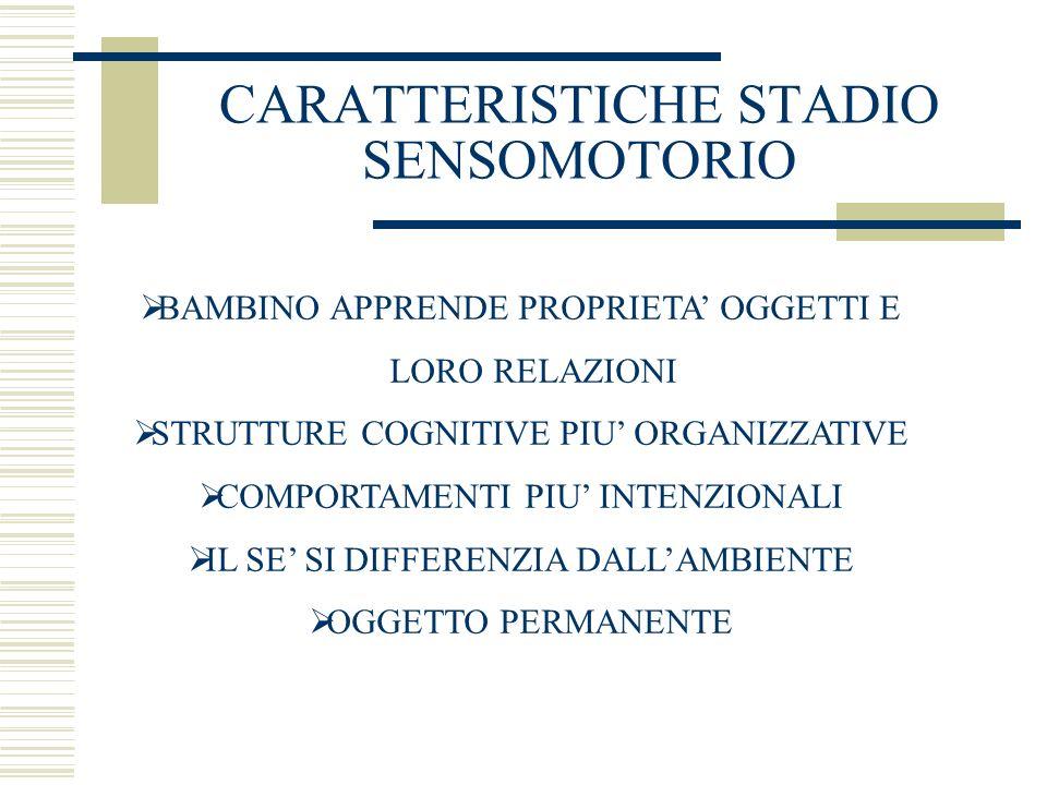CARATTERISTICHE STADIO SENSOMOTORIO