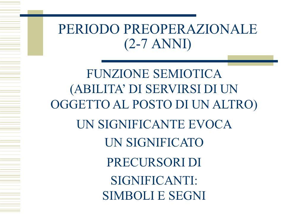 PERIODO PREOPERAZIONALE (2-7 ANNI)