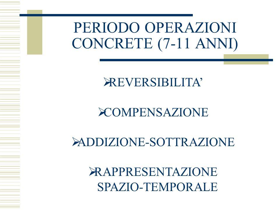 PERIODO OPERAZIONI CONCRETE (7-11 ANNI)