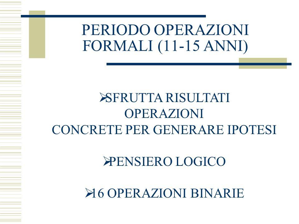 PERIODO OPERAZIONI FORMALI (11-15 ANNI)
